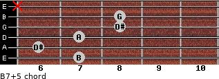 B7(+5) for guitar on frets 7, 6, 7, 8, 8, x
