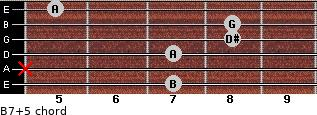 B7(+5) for guitar on frets 7, x, 7, 8, 8, 5