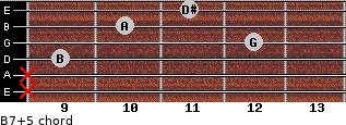 B7(+5) for guitar on frets x, x, 9, 12, 10, 11