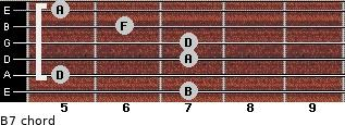 Bº7 for guitar on frets 7, 5, 7, 7, 6, 5