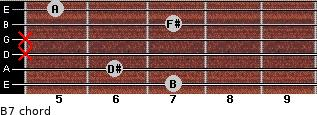 B7 for guitar on frets 7, 6, x, x, 7, 5