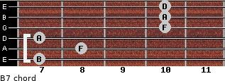 Bº7 for guitar on frets 7, 8, 7, 10, 10, 10
