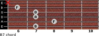 Bº7 for guitar on frets 7, 8, 7, 7, 6, x