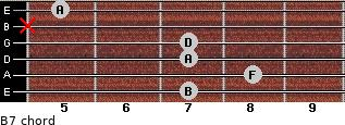 Bº7 for guitar on frets 7, 8, 7, 7, x, 5