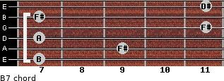 B7 for guitar on frets 7, 9, 7, 11, 7, 11