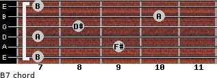 B7 for guitar on frets 7, 9, 7, 8, 10, 7