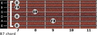 B7 for guitar on frets 7, 9, 7, 8, 7, 7