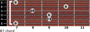 B7 for guitar on frets 7, 9, 9, 8, 10, 7