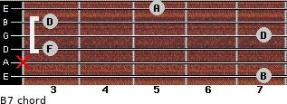 Bº7 for guitar on frets 7, x, 3, 7, 3, 5