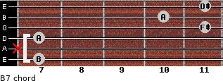 B7 for guitar on frets 7, x, 7, 11, 10, 11