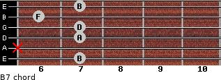 Bº7 for guitar on frets 7, x, 7, 7, 6, 7