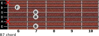 Bº7 for guitar on frets 7, x, 7, 7, 6, x