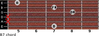 B7 for guitar on frets 7, x, x, 8, 7, 5
