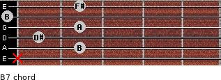 B7 for guitar on frets x, 2, 1, 2, 0, 2