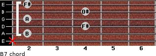 B7 for guitar on frets x, 2, 4, 2, 4, 2