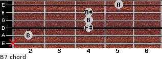 B7 for guitar on frets x, 2, 4, 4, 4, 5