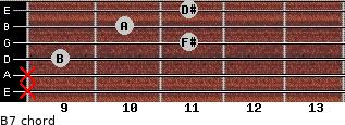 B7 for guitar on frets x, x, 9, 11, 10, 11