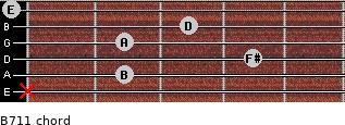 B-7/11 for guitar on frets x, 2, 4, 2, 3, 0