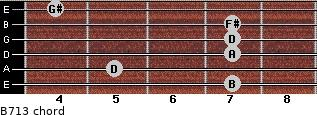 B-7/13 for guitar on frets 7, 5, 7, 7, 7, 4
