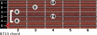 B-7/13 for guitar on frets x, 2, 4, 2, 3, 4
