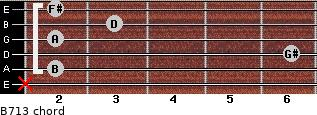 B-7/13 for guitar on frets x, 2, 6, 2, 3, 2