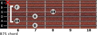 B7(-5) for guitar on frets 7, 6, 7, 8, 6, x