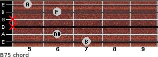 B7(-5) for guitar on frets 7, 6, x, x, 6, 5