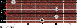 B7(-5) for guitar on frets 7, 8, x, 8, x, 5