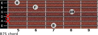 B7(-5) for guitar on frets 7, x, x, 8, 6, 5