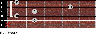 B7(-5) for guitar on frets x, 2, 1, 2, 4, 1