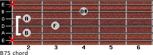 B7(-5) for guitar on frets x, 2, 3, 2, 4, x