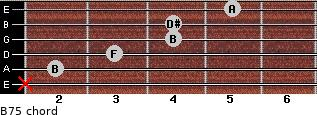 B7(-5) for guitar on frets x, 2, 3, 4, 4, 5