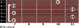 B-7/6 for guitar on frets 7, 11, 7, 11, 7, 10