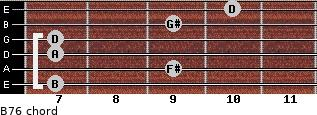 B-7/6 for guitar on frets 7, 9, 7, 7, 9, 10
