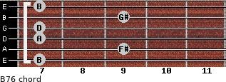 B-7/6 for guitar on frets 7, 9, 7, 7, 9, 7