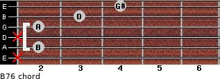 B-7/6 for guitar on frets x, 2, x, 2, 3, 4