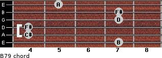 B-7/9 for guitar on frets 7, 4, 4, 7, 7, 5