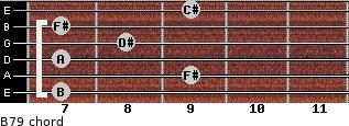 B7/9 for guitar on frets 7, 9, 7, 8, 7, 9