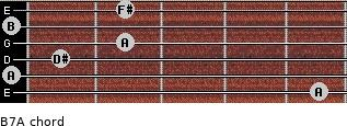 B7/A for guitar on frets 5, 0, 1, 2, 0, 2