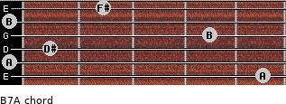 B7/A for guitar on frets 5, 0, 1, 4, 0, 2