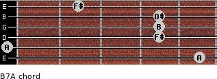 B7/A for guitar on frets 5, 0, 4, 4, 4, 2