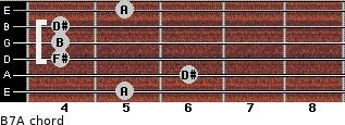 B7/A for guitar on frets 5, 6, 4, 4, 4, 5
