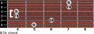 B7/A for guitar on frets 5, 6, 4, 4, 7, 7