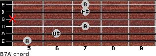 B7/A for guitar on frets 5, 6, 7, x, 7, 7