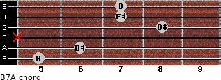 B7/A for guitar on frets 5, 6, x, 8, 7, 7