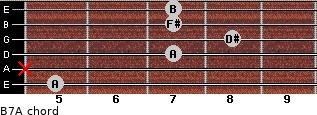 B7/A for guitar on frets 5, x, 7, 8, 7, 7