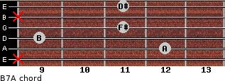 B7/A for guitar on frets x, 12, 9, 11, x, 11