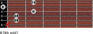 B7/Bb add(7) guitar chord