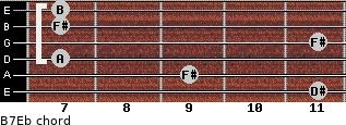 B7/Eb for guitar on frets 11, 9, 7, 11, 7, 7