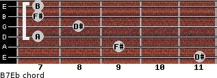 B7/Eb for guitar on frets 11, 9, 7, 8, 7, 7